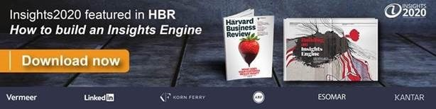 Insights 2020 featured in HBR